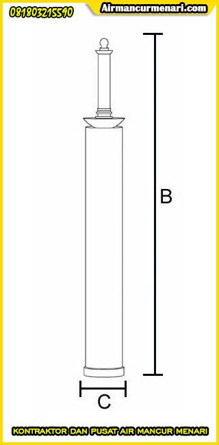Diameter Ukuran Nozzle double layer nozzle