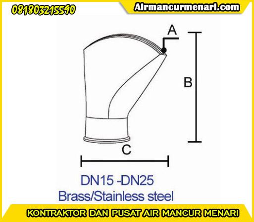 Ukuran dan diameter nozzle fan kipas