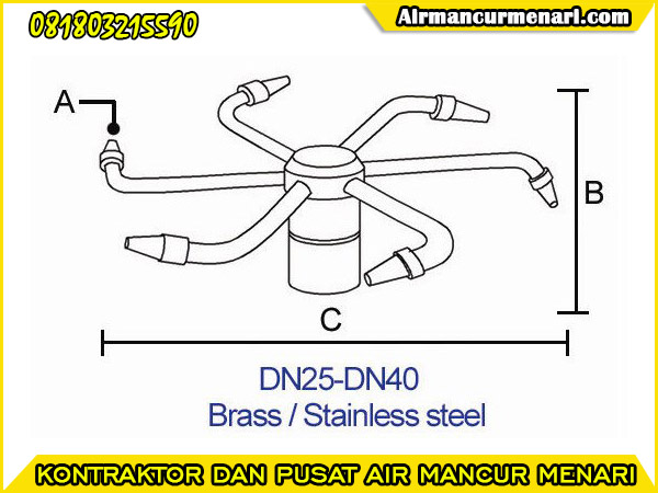 Ukuran diameter rotating nozzle